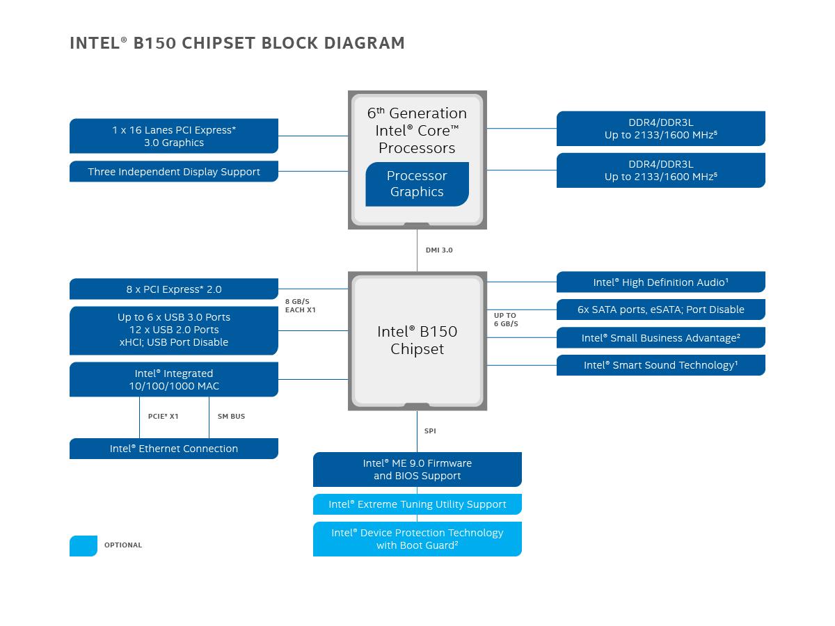 Ausgezeichnet Blockdiagramm Bedeutung Fotos - Der Schaltplan ...