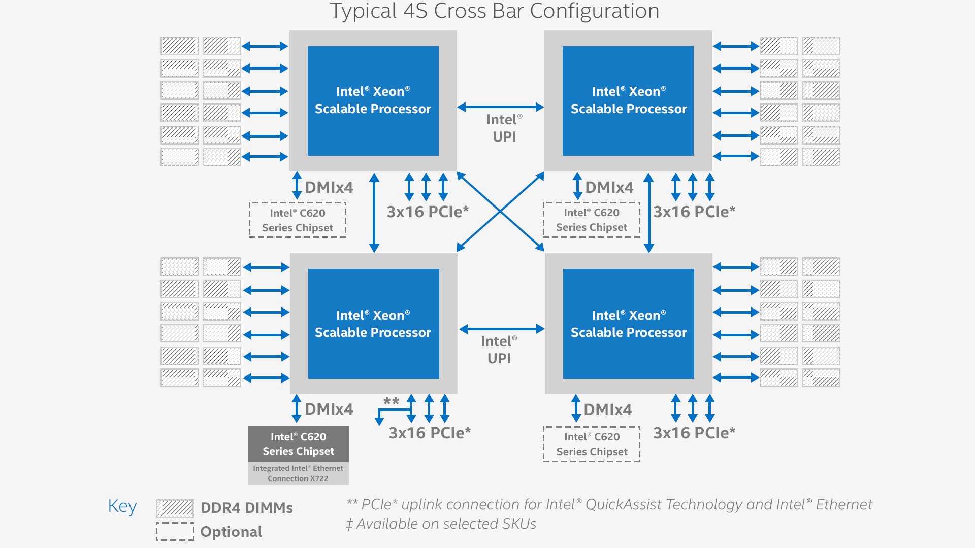 Purley Overview Intel Hardware Monitor Block Diagram Volle Gre Anzeigen