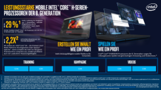 Intel® Core™ H-Prozessoren der 8. Generation: Argumentationshilfe (Battle Cards)