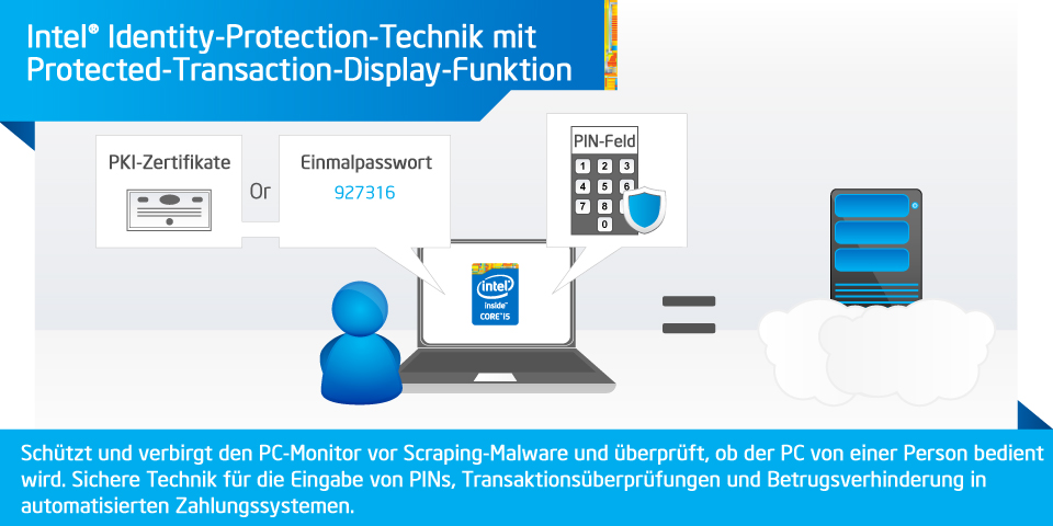 Intel® Identity-Protection-Technik (Intel® IPT) mit Protected-Transaction-Display-Funktion