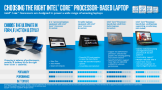 Choose the Right Intel® Core™ Processor-Based Laptop