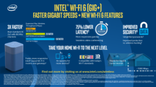 Intel® Wi-Fi 6 (GIG+)—Take Home Wi-Fi to the Next Level