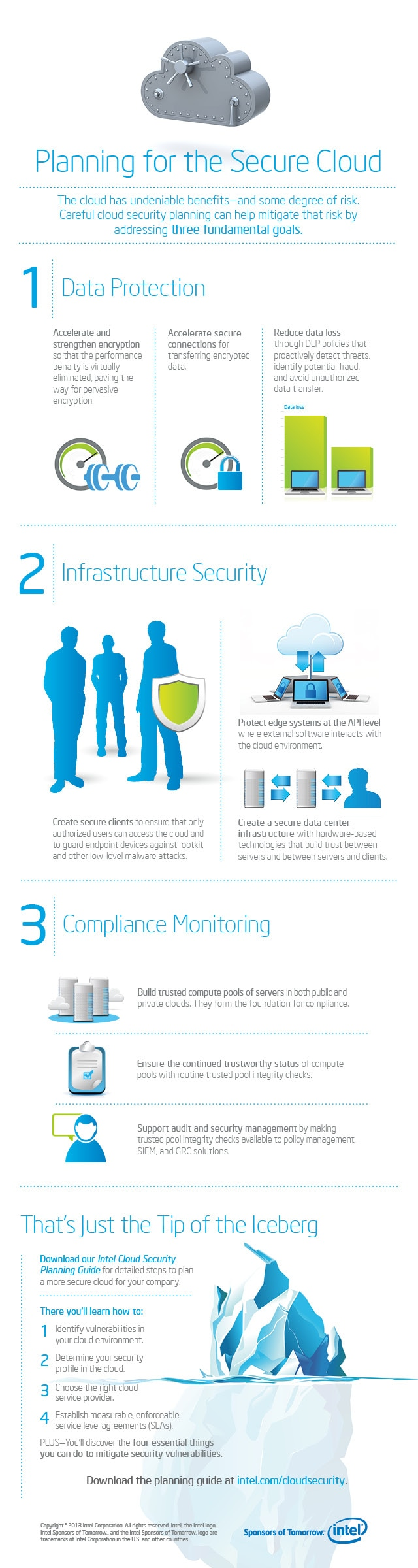 Cloud Security Planning Guide Infographic