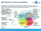 Migrate Your Mission Critical Workloads